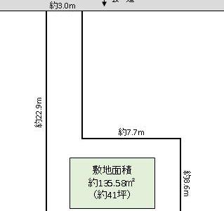 川口市 戸塚東2丁目 売地