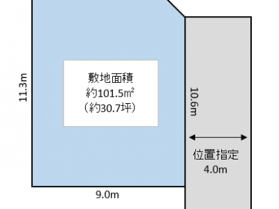 三郷市 彦江1丁目 売地